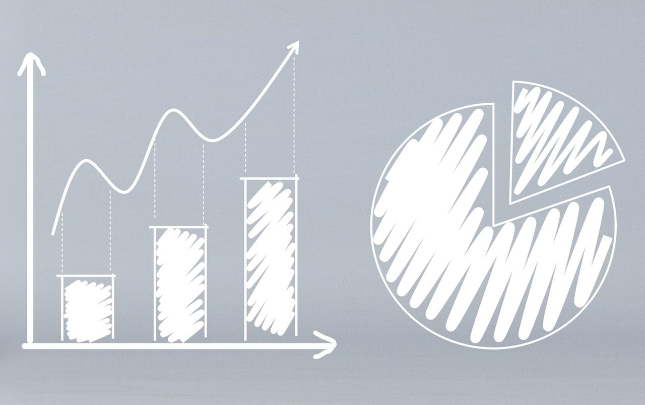 Analytics graph and pie charts